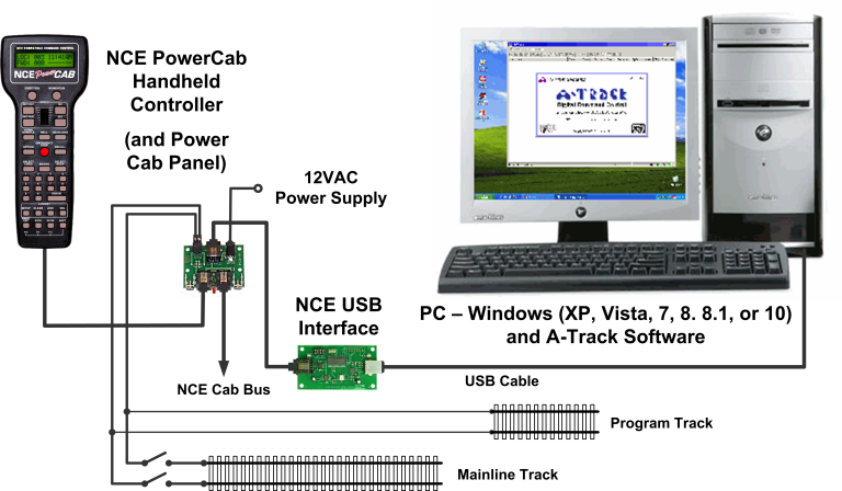 astonishing nce system wiring diagram gallery